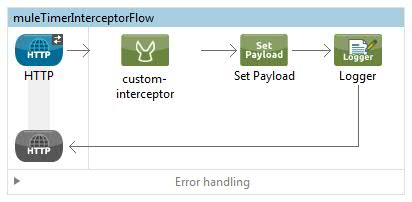 muleTimerCustomInterceptorFlow