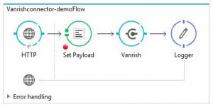 vanrish-connector-flow